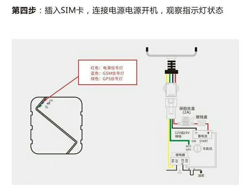 防水電動車GPS定位器 4