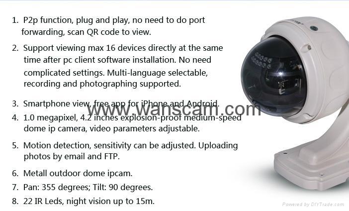 Zoom IR CUT WIFI Outdoor Waterproof dome IP Camera - HW0028