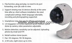 Zoom IR CUT WIFI Outdoor Waterproof dome IP  Camera