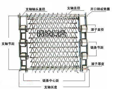 武汉金属输送带 5