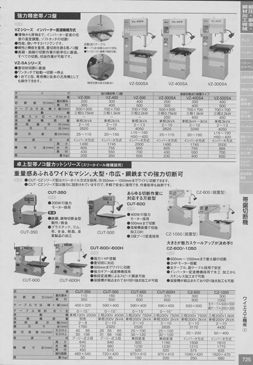ワイエス工機(株)YSkoki帶鋸切斷機 1