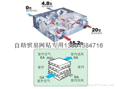 板式热交换器 3