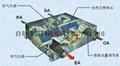 板式热交换器 5