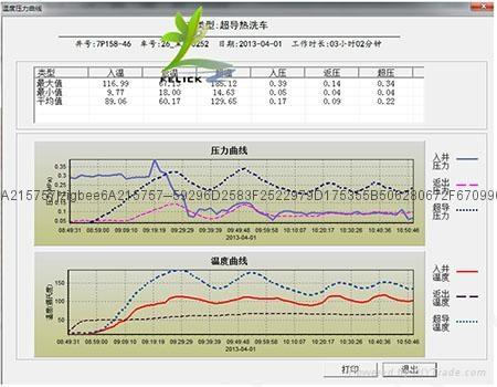 油田特種作業車輛遠程監測系統方案 4