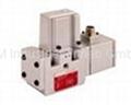 Servo valve / Proportional valve