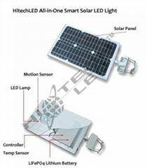 12W integrated solar led garden light,Luminarias Solares de Alumbrado Publico