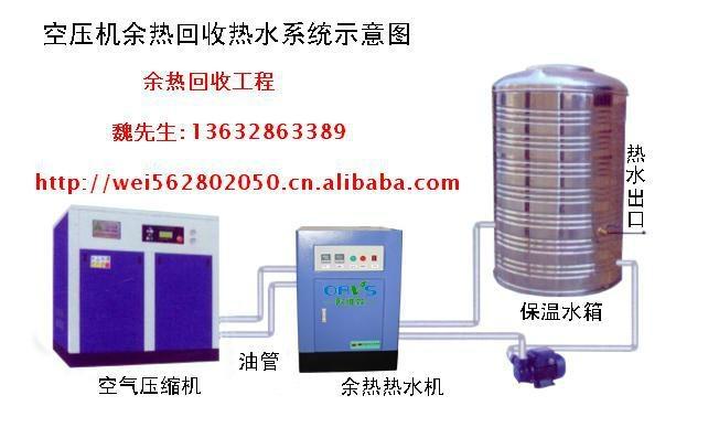空壓機余熱回收熱水工程 1