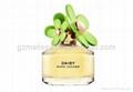 Popular fragrace oil