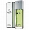 best quality fashion perfumes