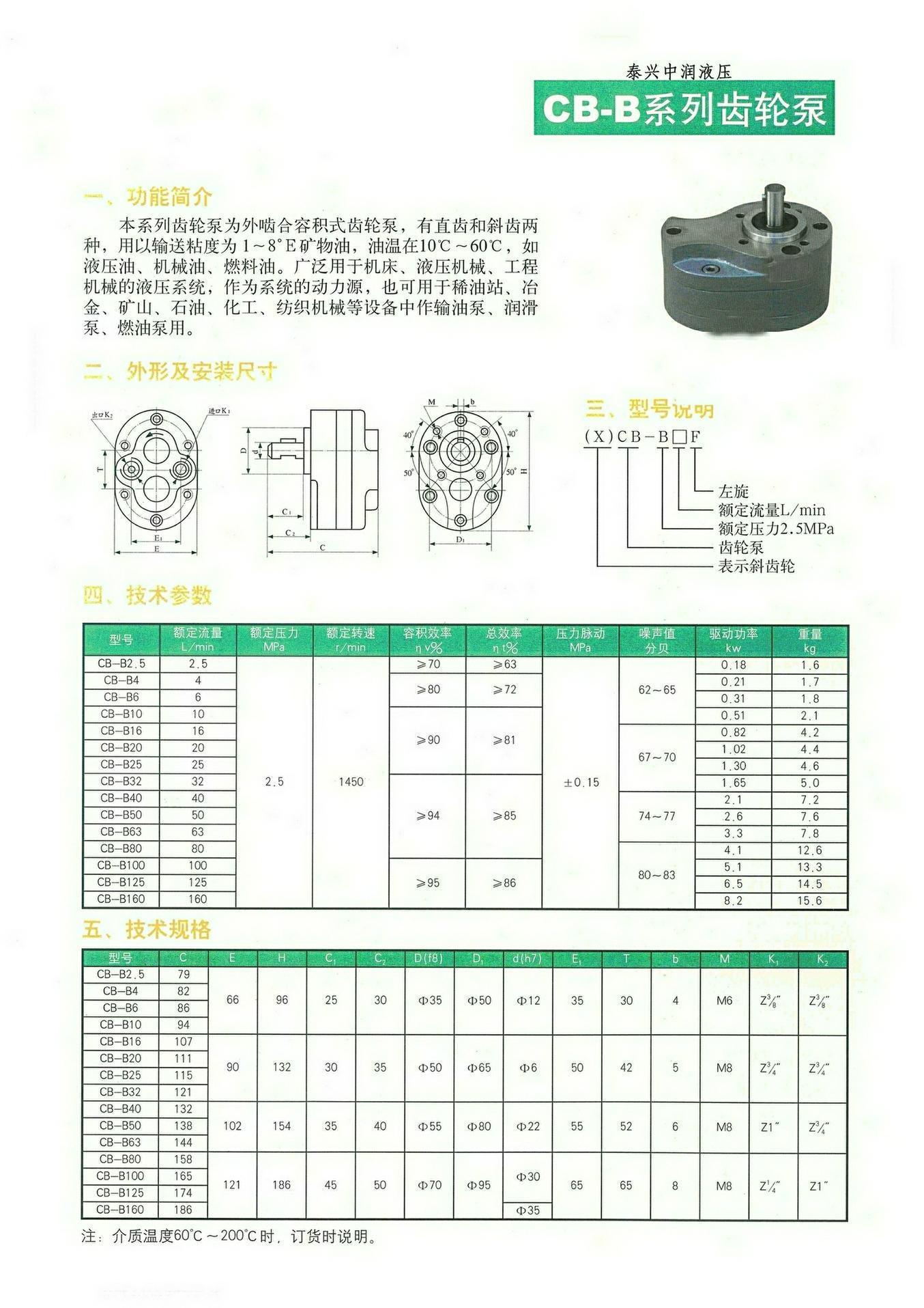 CB-B油泵 5