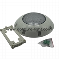 swimming pool led lights 18W RGB