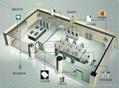 智能化機房監控系統