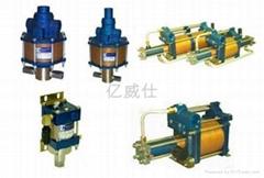 10-5000W020增压泵