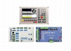 光纤切割控制系统RDC6333