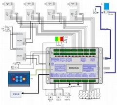 振动刀控制系统脱机刀切控制器R
