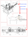 The structure of automatic screen printing machine