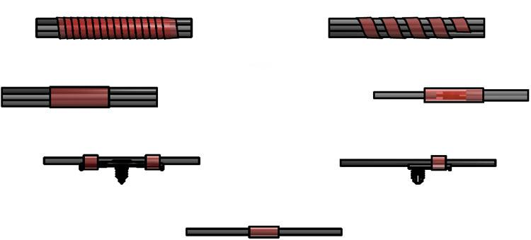 线束缠绕效果图