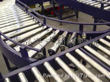 青岛PVC滚筒输送机 1