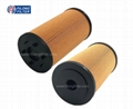 FILONG Manufactory For VOLVO Oil filter FOH-6032,21913334, 5223273542,5221849195