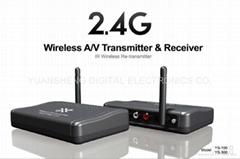 2.4G 无线传输