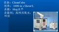 cleancube VHP H2O2