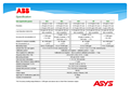 ABB LGR MA AMC TVOC懸浮分子污染物 即時線上監測系統 2