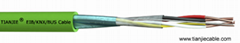 EIB/KNX 2pairs 20AWG BUS CABLE