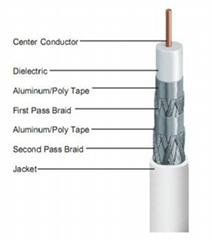Coaxial Cable Plenum CMP