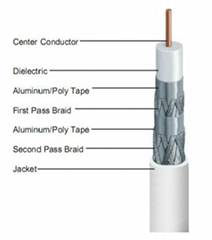 UL CMP Coaxial Cable
