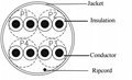 LAN Cable(Category Cable) Plenum CMP 1