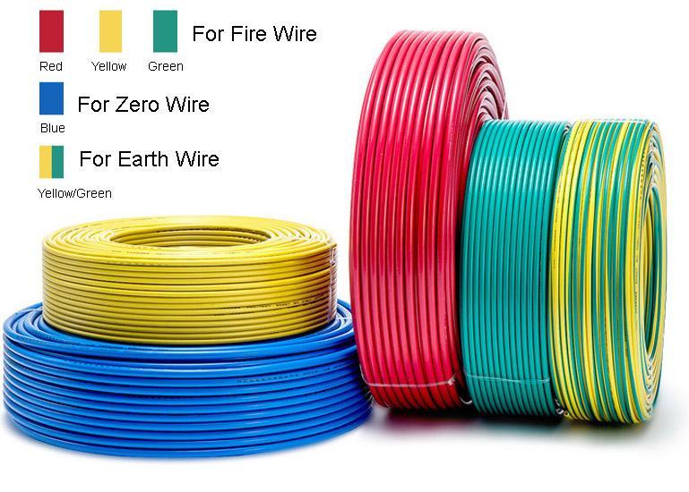 BV Wire