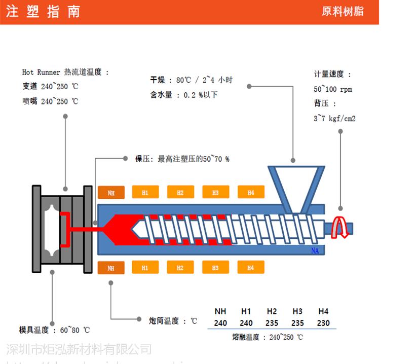 供应马桶连接器材料 耐水解 抗冲击 POK韩国晓星M330A 2