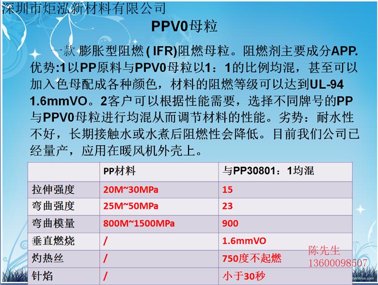 供应PP-FR-3M/添加15份矿物填充 无卤阻燃PP料 低翘曲 产品尺寸稳定 6