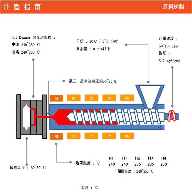 POK韩国晓星M630F挤出级 高阻隔 食品接触级塑胶原料 2