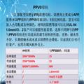 无卤无滴落阻燃PP-SFR-A-2 高球压温度 开关壳,小米充电器专用 2