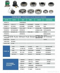 Clutch Release Bearing for Car/Truck