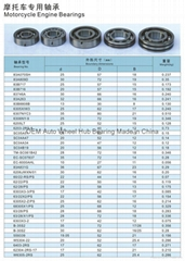 Motorcycles Bearings for HONDA/YAMAHA/SUZUKI