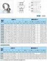 Deep groove bearings 60 series 62 series 63 series, 68 series 69 series 16000 se