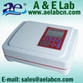 uv vis spectrophotometer(AE-S80 Series) 1