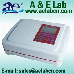 uv vis spectrophotometer(AE-S80 Series)