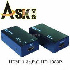 HDMI雙網延長器60米