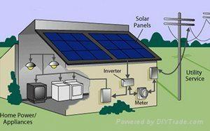 太阳能光伏并网微逆变系统(厂家直销) 1