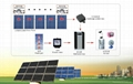 太阳能光伏并网微逆变系统(厂家直销) 2