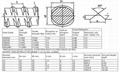 Solid threaded bar/post tensioning bar Dia25mm, PSB1080 for bridge   2