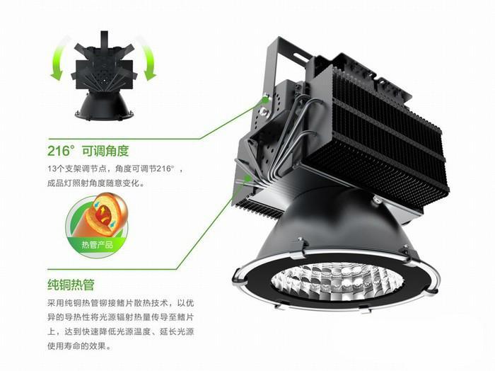 建築工地塔吊LED專用燈 400w 500w探照燈 1
