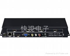 KS-TV22电视机拼接器