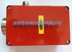 Extox气体检测仪