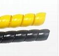 电缆螺旋保护套