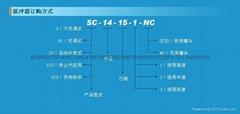 缓冲器SC2050御豹CEC