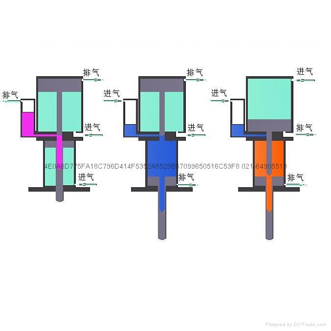 气液压力机 3